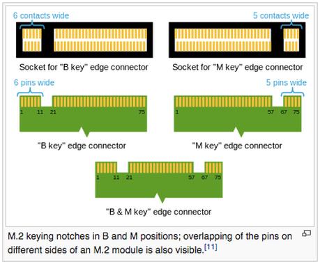 PCI-E SSD AHCI 資料救援
