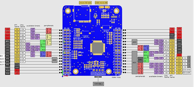邪惡改裝:TPYBoard 單晶片制作廉價WIFI干擾器