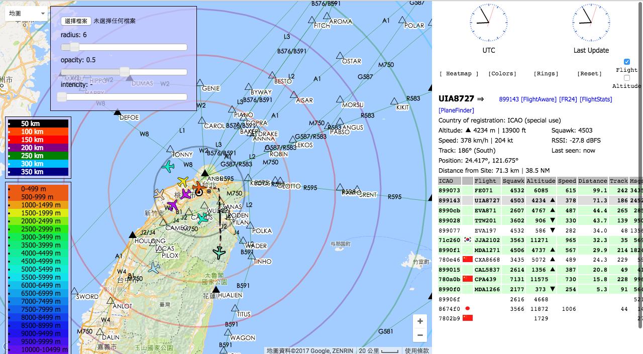使用軟體無線電接收飛航自動回報監視(ADS-B)訊號與分析